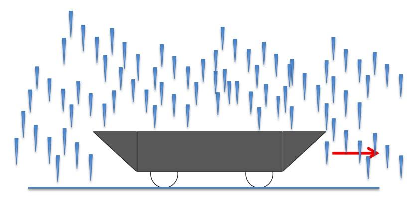 beschleunigung berechnen mit reibung und niederschlag. Black Bedroom Furniture Sets. Home Design Ideas