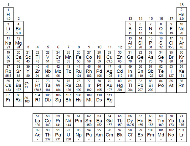 Chimie 2013 09
